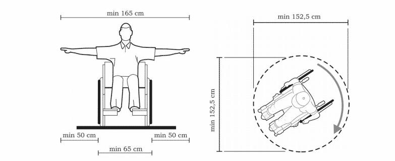 Ukuran kebutuhan ruang gerak dengan jangkauan ke samping dua tangan dan diameter manuver bagi pengguna kursi roda