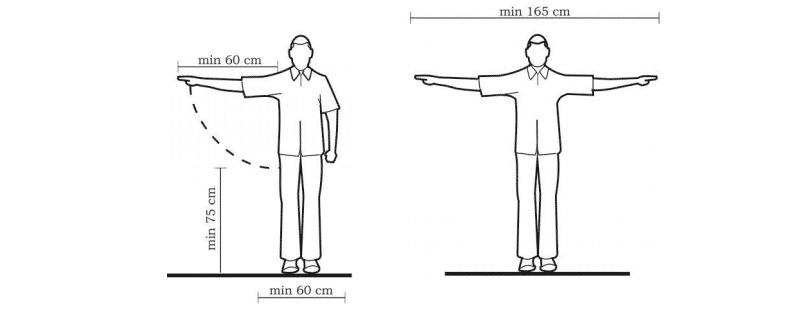 Ukuran kebutuhan ruang gerak saat berdiri dengan jangkauan ke samping satu tangan dan dua tangan